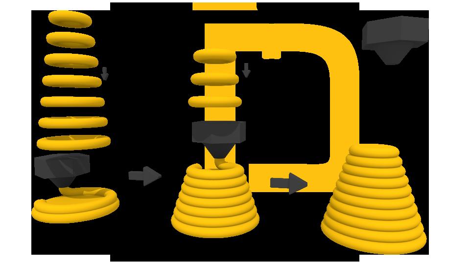 3D tiskanje - proces nalaganja plasti | 3DTovarna | 3D Tovarna